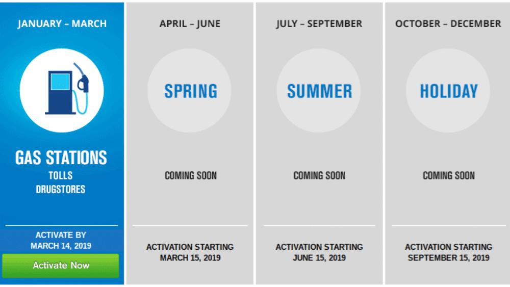 chase freedom calendar 2019
