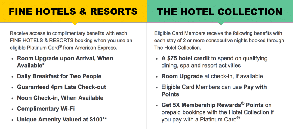 amex travel hotel benefits